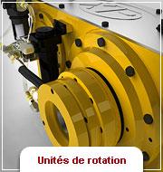 Unités de Rotation