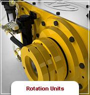 Rotation Units