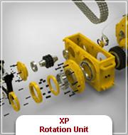 XP Rotation Unit